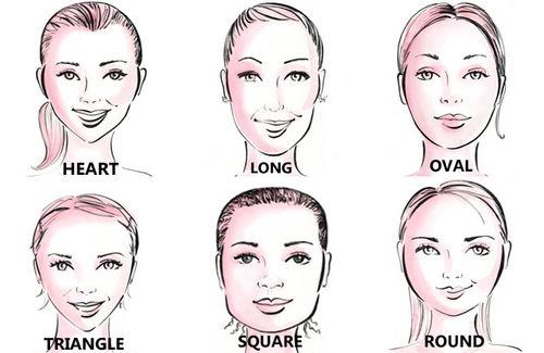 face shape images